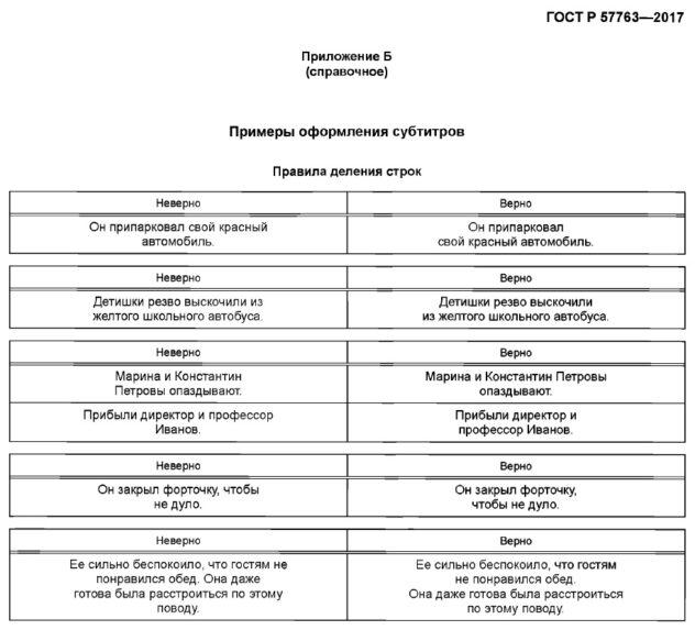Субтитры ГОСТ Р 57763 - 2017